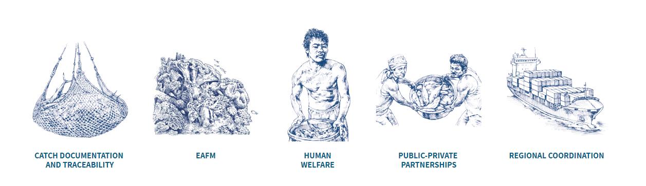 US Aid Illustrations